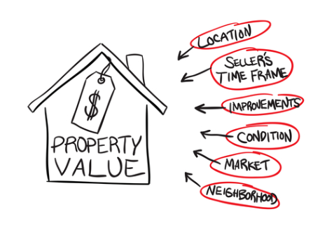 A well-run HOA can increase your home's value.